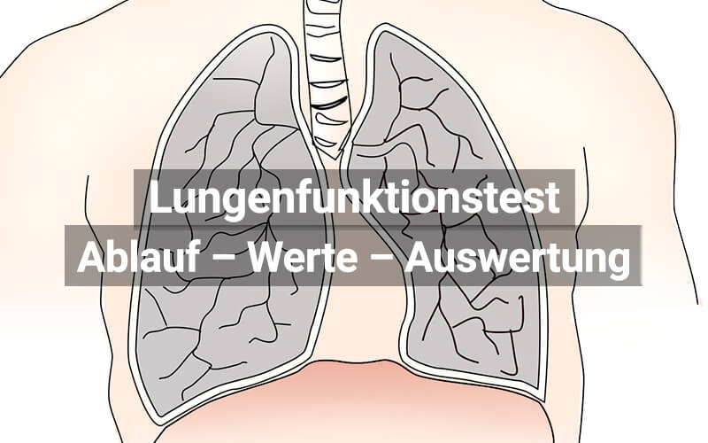 Lungenfunktionstest