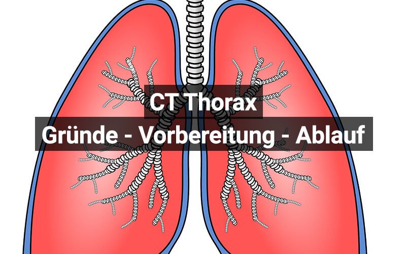 CT Thorax